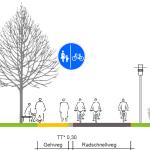 Querschnitt eines selbstständig geführten Radschnellweges (Quelle: Machbarkeitsstudie eRadschnellweg Göttingen)